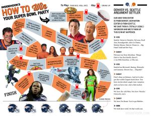 InsideHook's Super Bowl Board Game